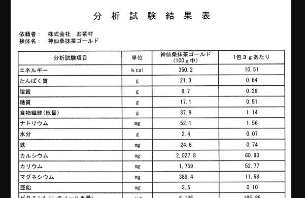 神仙桑抹茶ゴールド_公式サイト画像(成分分析表)